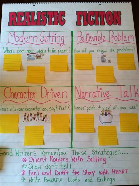 themes in realistic literature week 4 quot realistic fiction quot anchor chart writing