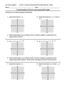 transformations of linear and exponential graphs 8th