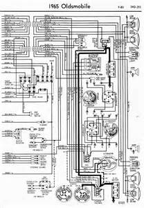 wiring diagram for 1965 oldsmobile f 85 part 2 circuit wiring diagrams