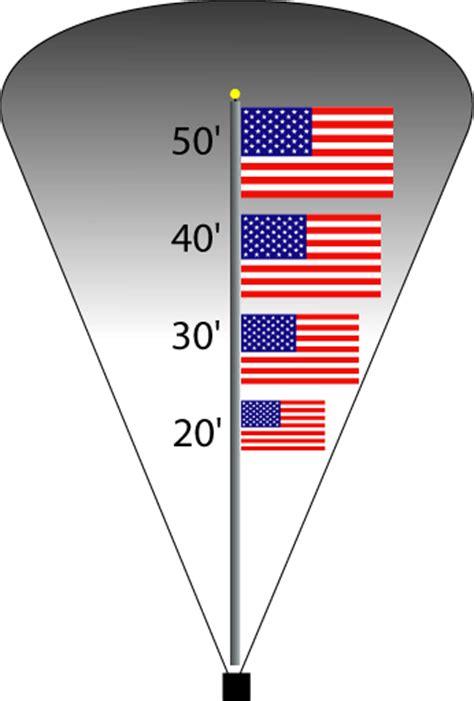 light for flag at flag lights flag lighting