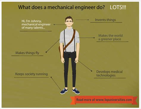 what does being a what is mechanical engineering