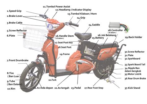 diagram sepeda listrik choice image how to guide and