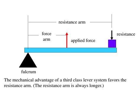 what is the resistance of the third resistor what is the resistance of the third resistor 28 images how does a lever work section ppt