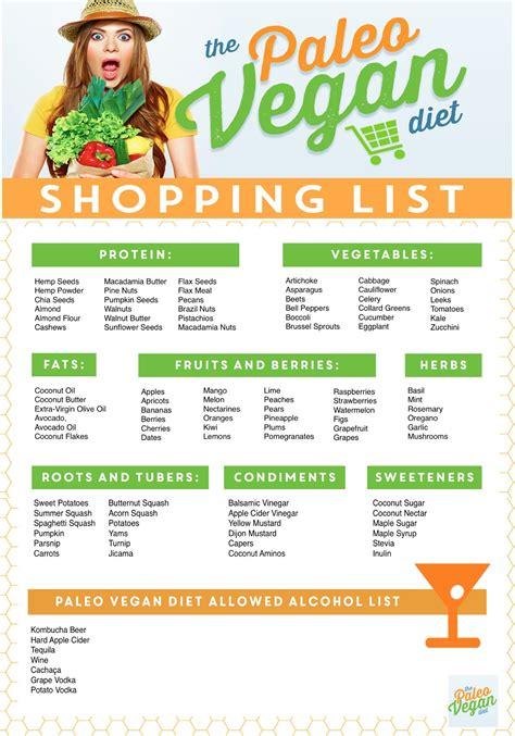 healthy fats list vegan paleo vegan diet foods list paleo vegan diet