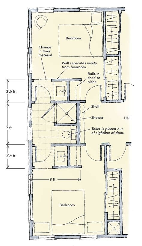 jack and jill bedroom floor plans jack and jill bathrooms fine homebuilding