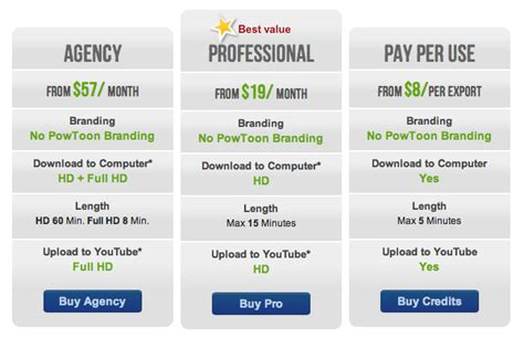 Http Www Bestcolleges Features Top Mba Marketing Programs by Animation Software Review And Pricing Comparison