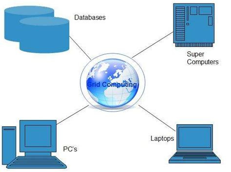 tutorialspoint distributed systems cloud computing quick guide