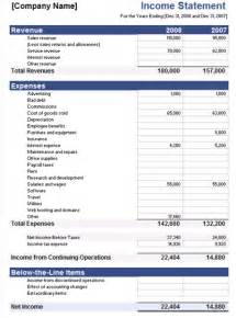 multi step income statement template excel 5 free income statement exles and templates