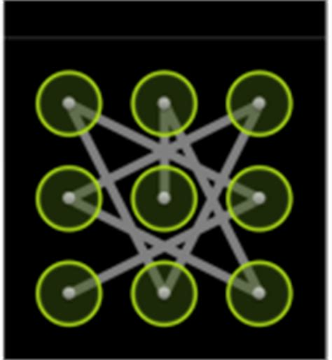 pattern unlock ideas mobiletweaks a smartphone encyclopedia