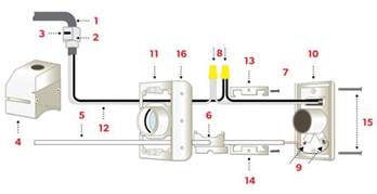 vac switch wiring diagram additionally ridgid shop vac get free image about wiring diagram