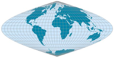 map projection definition sinusoidal equal area