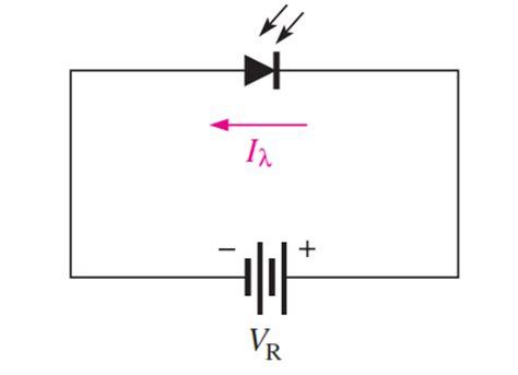 photodiode working animation photodiode working principle engineering tutorial