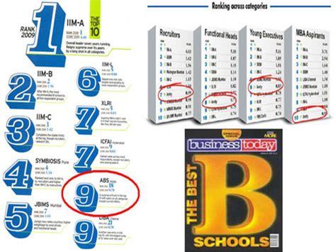 Amity Mba Ranking by International Business Amity International Business