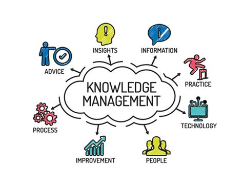 A Guide Book Knowledge Management a newbie s guide to knowledge bases