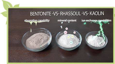 bentonite clay tattoo removal bentonite clay vs rhassoul clay vs kaolin clay for
