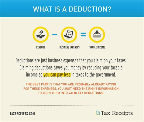 what is what is a tax deduction