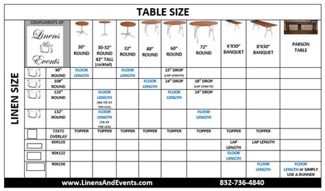 table runner size chart table and chair comparison charts linens and events