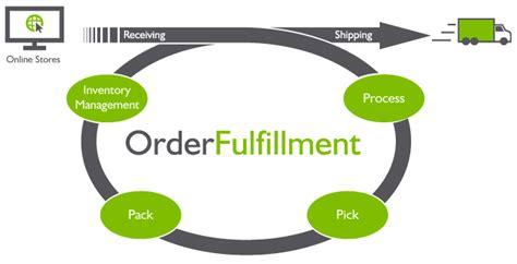order fulfillment center order fulfillment productgarden