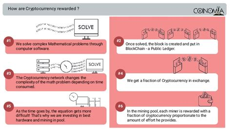 cryptocurrency demystified the ultimate investors guide to bitcoin ripple ico mining top profitable cryptocurrencies and money strategies books how to earn with bitcoin mining coinomia