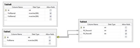 Sql Merge Two Tables by Sql Sql Combine Two Tables In A View