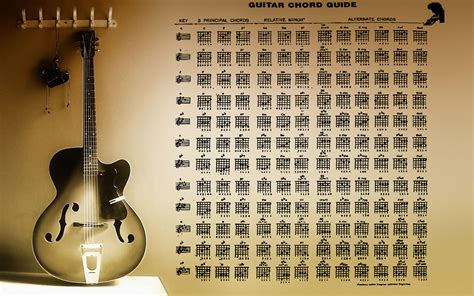 guitar chords wallpaper gallery