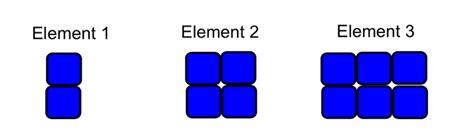increasing pattern video unit 1 patterns mrs rurka s class