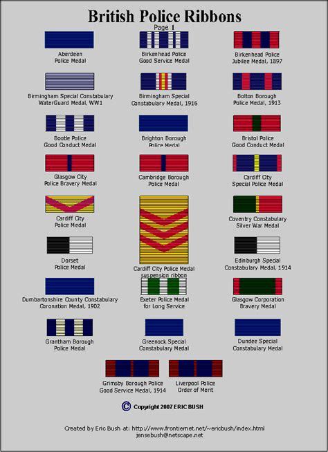 police award ribbons