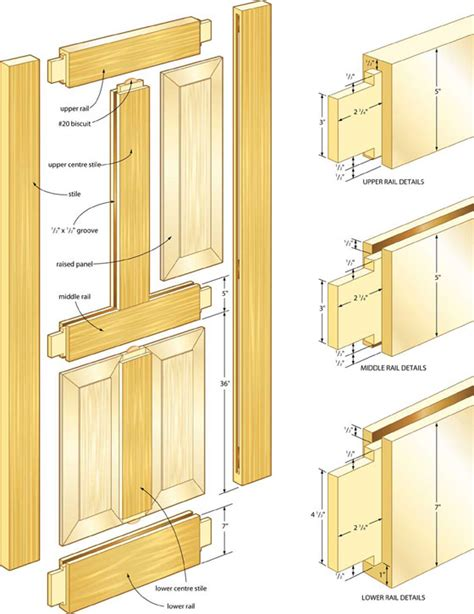Sliding Screen Door With Dog Door Built In Interior Door Plans Pdf Woodworking