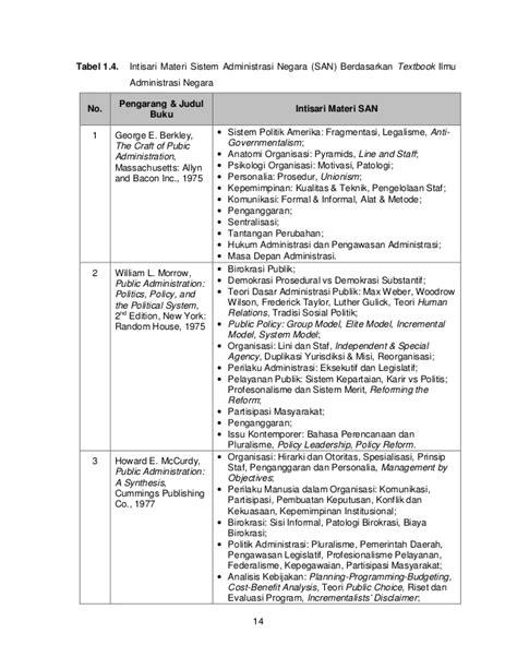 Intisari Patologi penguatan peran deputi iii lan melalui penajaman kajian