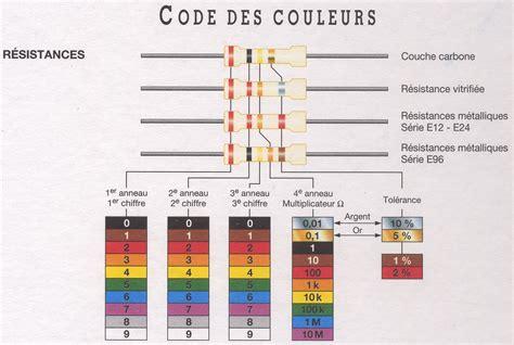 resistor code couleur resistor code de couleur 28 images r 233 sistances resistance code couleur point 9 diode
