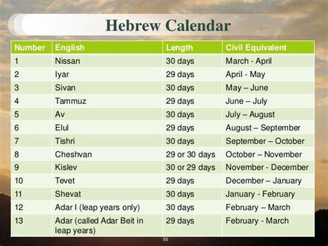 Ancient Hebrew Calendar Hebrew Biblical Calendar 2016 Calendar Template 2016