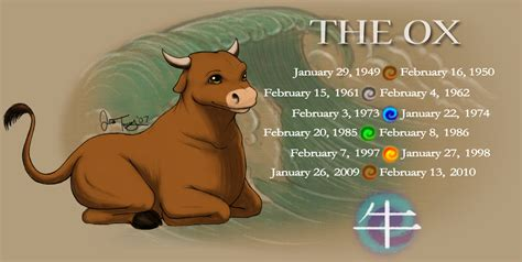 year of the ox by blazetbw on deviantart