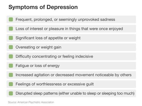 out of depression how you can get out of depression in 5 simple steps without medication books how to help someone with depression with pictures wikihow