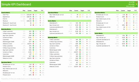 layout manager simple exle 8 kpi dashboard template excel exceltemplates