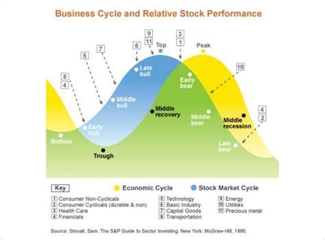 e mercati borsa e mercati in arrivo un onda o uno tsunami