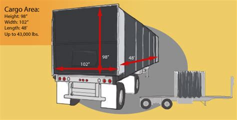 Flatbed Curtain Side Trailers Extra