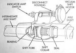 1988 jeep wrangler fuse box diagram 1988 free engine