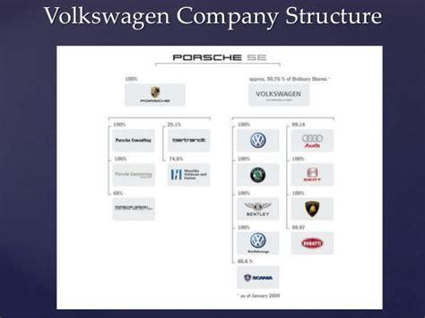 volkswagen subsidiaries    volkswagen reviews