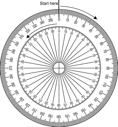 circle protractor template circle protractor 360 degree sketch coloring page