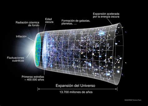 big bang banda wikipedia la enciclopedia libre big bang wikipedia la enciclopedia libre autos post