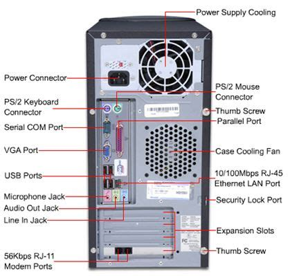 computer science  engineering pc connections