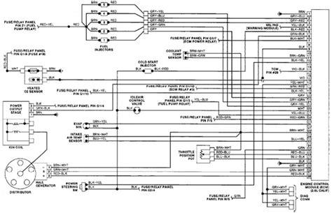 vw touran 2005 wiring diagram somurich