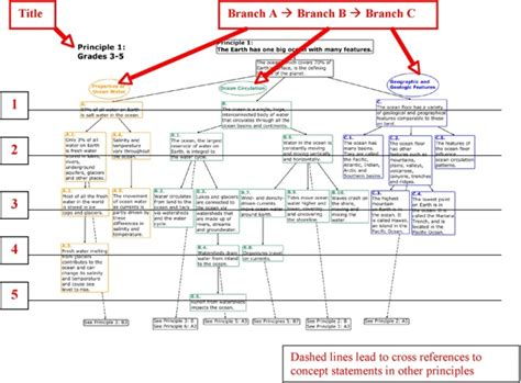 branches of science flowchart branches of science flowchart 28 images what is
