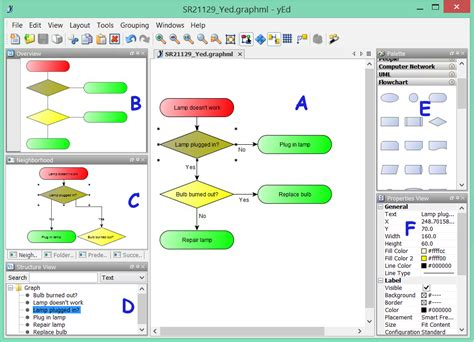 flowchart software open source open source flowchart editor gratis flowchart editor for