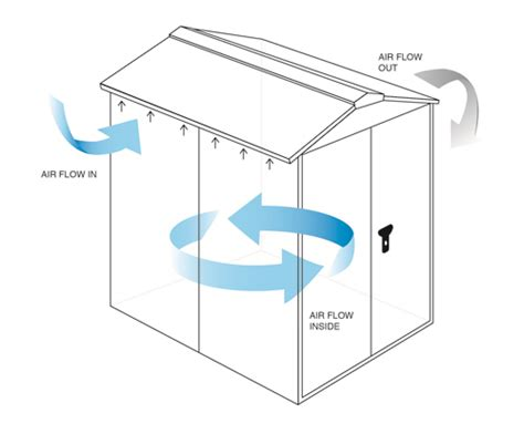 Shed Roof Ventilation by How To Stop Condensation In A Metal Shed Asgard