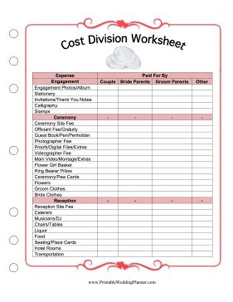 Wedding Budget Division by 1000 Images About Planner Book On Receptions