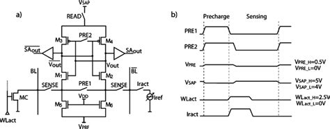 amazing how to read schematics photos electrical