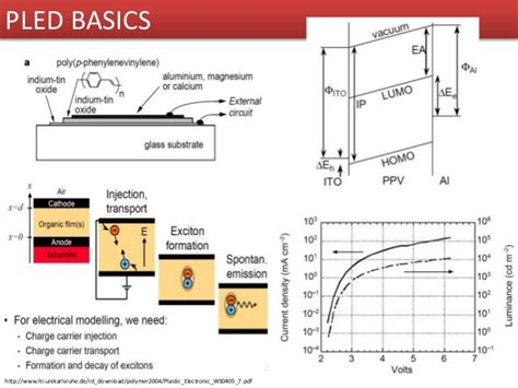 light emitting diodes pdf light emitting diode tutorial pdf 28 images image gallery light emitting diodes