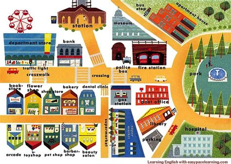 pattern language towns buildings construction pdf places and shops around town or city vocabulary learning