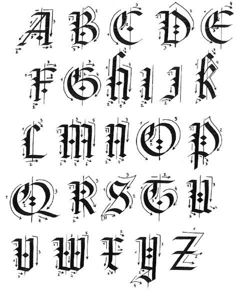 viking tattoo font generator germanic lettering tattoos images